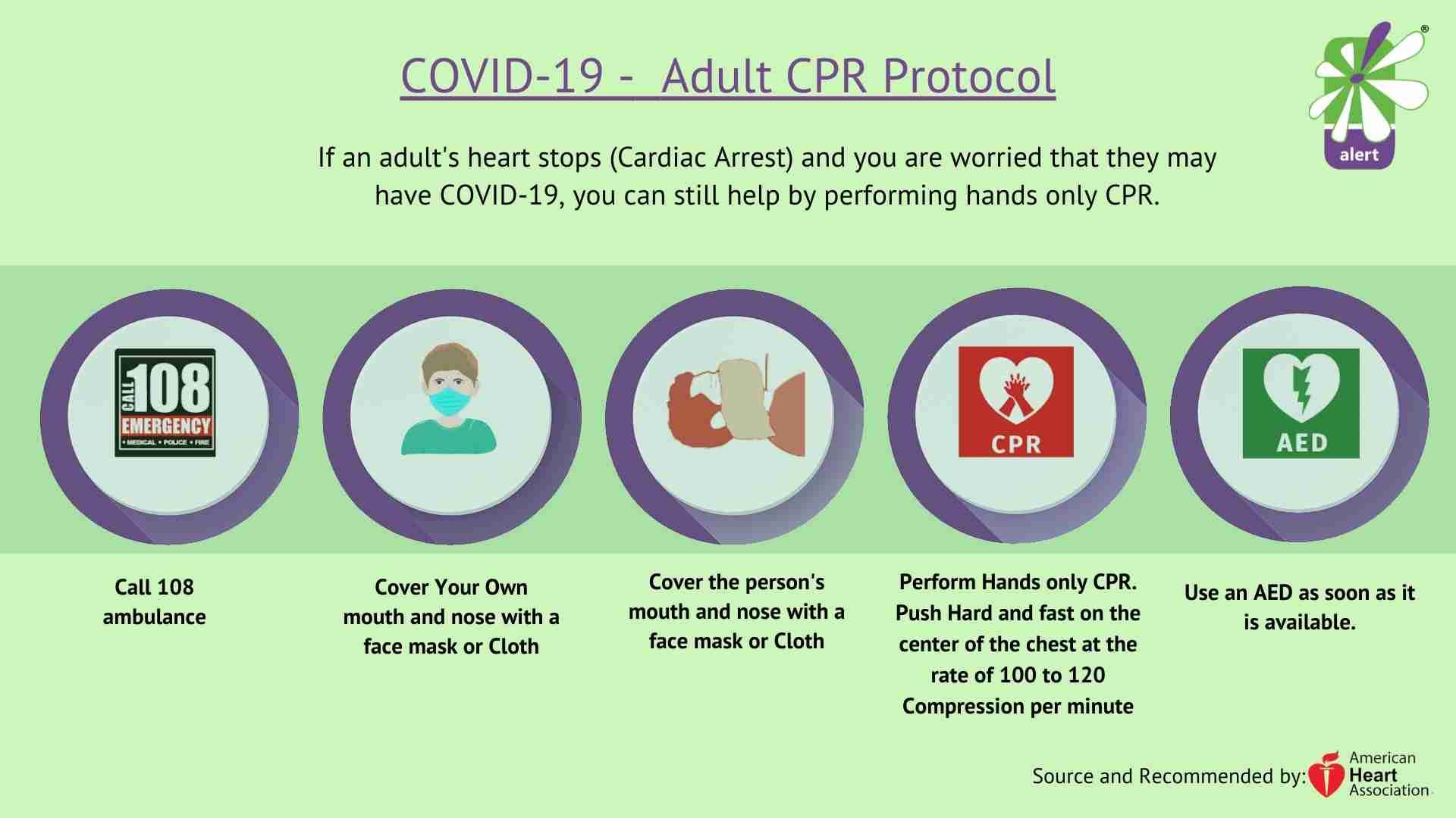 CPR CoVID 19 protocol