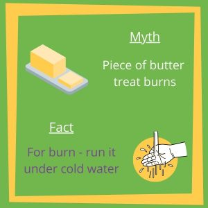Burn Myth