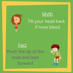 Nose Bleed Myth