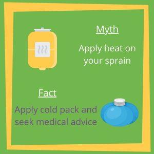 Sprain Myth